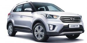 Hyundai Creta Production Increased to 13K Per Month