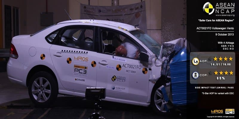 India-Made Volkswagen Vento Gets 4-Star Rating by ASEAN NCAP