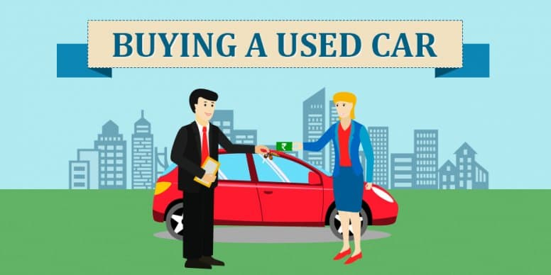 Used Car Buying Process In India