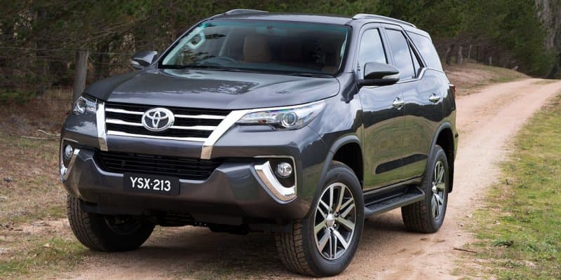 The all new Fortuner launch date confirmed